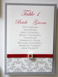 close up of a diamante buckle wedding table planner